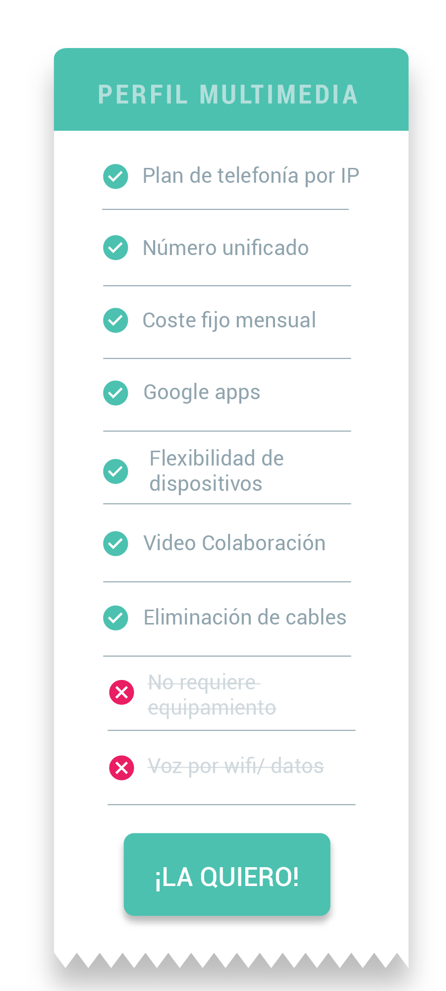 Perfil multimedia con flexibilidad de dispositivos