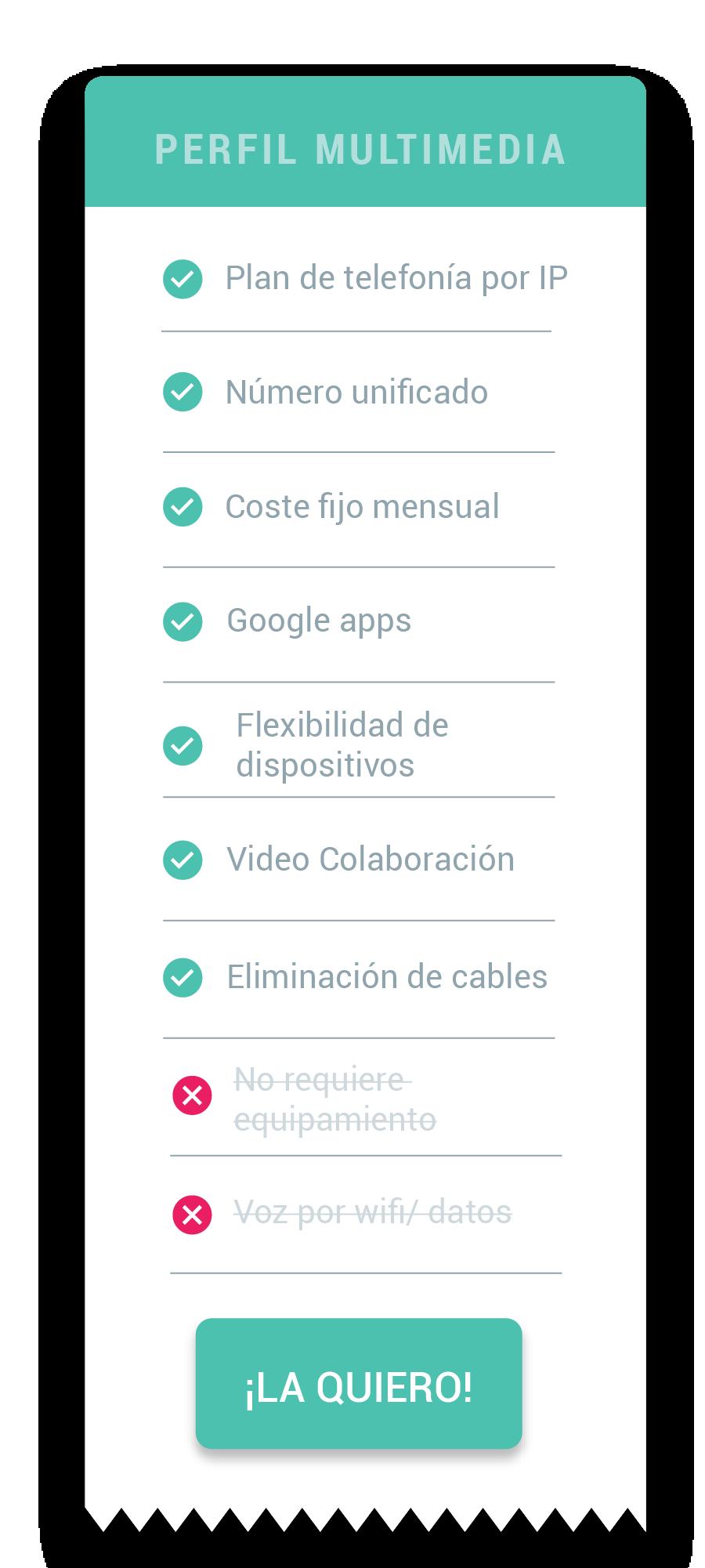 Perfil multimedia con flexibilidad de dispositivos
